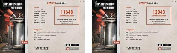 Evga Superposition